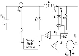 DC 6 further Superposition Of Electric Potential moreover PyroelectricPZN PT moreover 2 likewise SYNCHRONOUS GENERATOR72293. on generated voltage equation