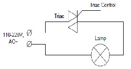Implementation of Lamp Dimmer And Fan Controller System: A PSoC Approach