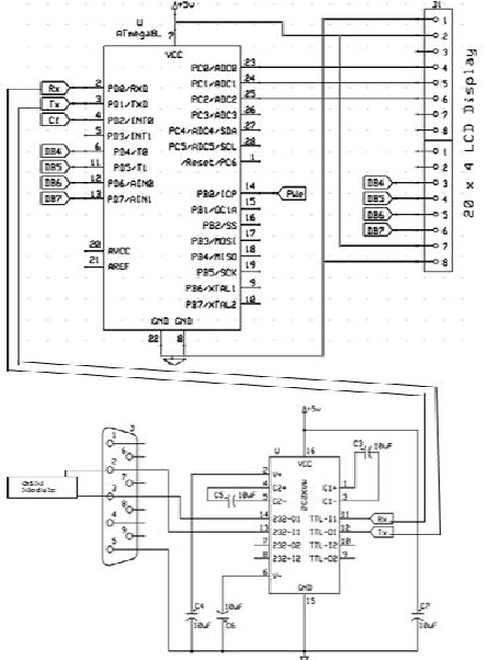 implementation of smart energy meter with two way
