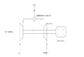 Thermoelectric generators thesis