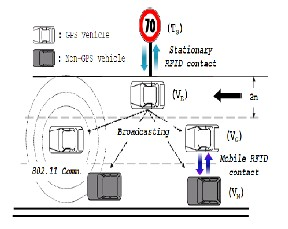 essay on rfid technology Check out our top free essays on rfid technology to help you write your own essay.