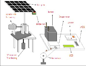 Intelligent Two Axis Solar Tracking System With Mechanical