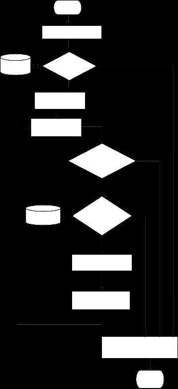 matchmaking genetic algorithm