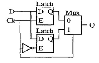 Low Power Explicit Pulsed Conditional Discharge Double Edge