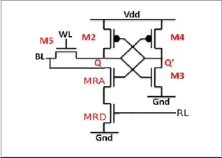 CAD and Circuit Techniques for Ultra Low Power, Variation-Aware SRAM Design