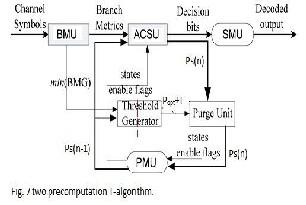 low power viterbi decoder for trellis coded modulation using t algorithm rh ijser org Viterbi Algorithm Example Viterbi Example