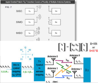 thesis on stbc 4 sm spatial multiplexing snr signal to noise ratio stbc space time block coding stc space-time coding stts space-time trellis code.