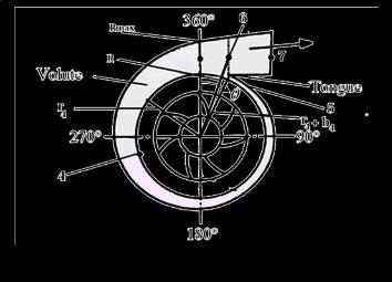 Mathcad Tool for Design of Volute of Centrifugal Air Compressor