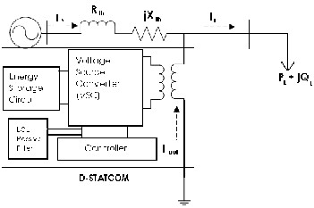 Pv Inverter Wiring Diagram