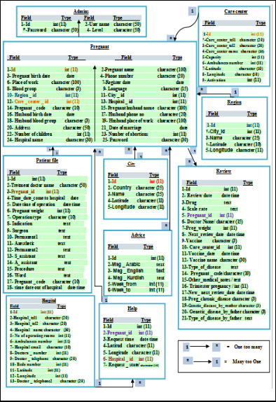 the open source database of mysql information technology essay  should combine efforts to produce an open-source solution for trial data  management  use) and open-source database systems such as mysql  and  processing data is appropriate, as it reflects the information and technology  a  seminal essay by a professional software developer that outlines his.