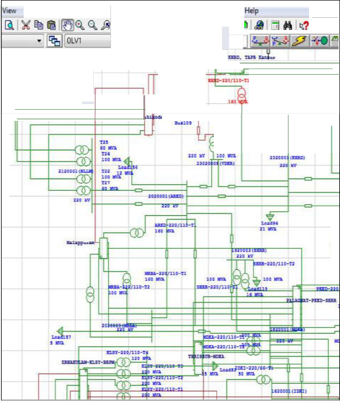 simulation of telephone system case study