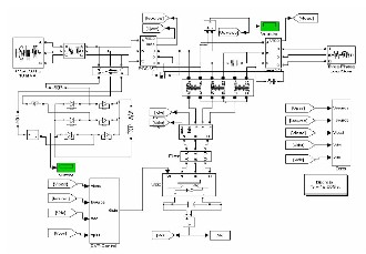 dynamic voltage restorer thesis Implementation of dynamic voltage restorer in observation in the thesis are: 1)to study and analyze the complete distribution system and their problem.
