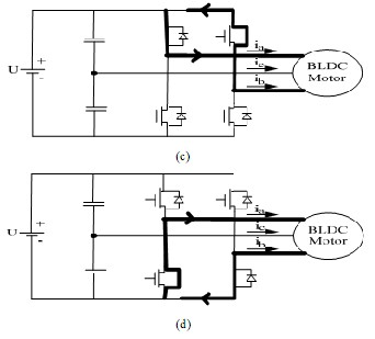 thesis motor control This thesis investigated the implementation of an instantaneous torque control method reported in the literature the simulation and experimental results illustrate the capability of sr motors being used.