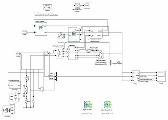 New Control Algorithm for Brushless Dc motor Drive