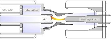 Optimization Of High Voltage Arc Assist Interrupters