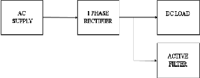 power factor correction of single phase rectifier based on. Black Bedroom Furniture Sets. Home Design Ideas