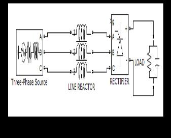 Diode Rectifier Harmonics