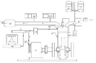 kirloskar engine wiring diagram kirloskar image gas meter diagram gas image about wiring diagram schematic on kirloskar engine wiring diagram