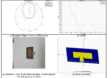 performance enhancement of rectangular micro strip patch Wave transformer-fed circular patch antenna with rectangular slit is presented the maximum size of proposed performance enhancement of microstrip line.