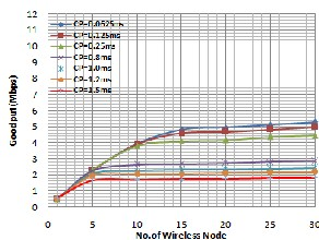 wimax based research paper