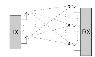 leach protocol thesis Energy-efficient routing algorithms in wireless sensor networks: e3d diffusion vs leach is a clustering-based protocol that utilizes randomized rotation.