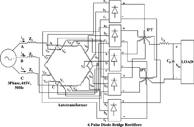 Power Quality Improvement By Multi Pulse Ac Dc Converters