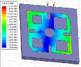Quad Squares Center Circular Slotted Microstrip RFID