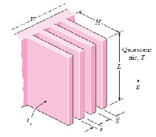 STUDY OF NATURAL CONVECTION HEAT TRANSFER ON HORIZONTAL, INCLINED ...
