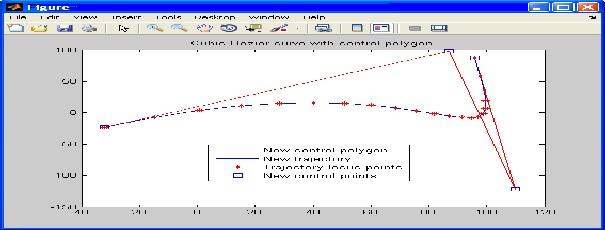 Self Affine Nature of Freeform Parametric Bezier Curves For