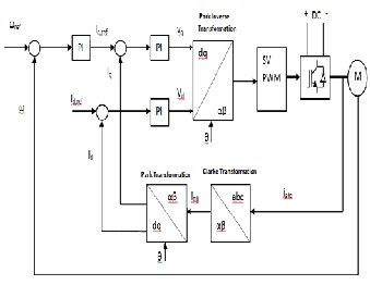 Dayton Unit Heater Wiring Diagram moreover Imperial Pm Motor Wiring Diagram as well  on old marathon electric motor wiring diagram html