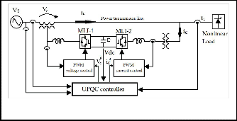 power quality using active filters research papers Saurabh bajpai, rajasthan technical university,  power quality conditioners for matrix converter using shunt and series active filters  find new research papers.