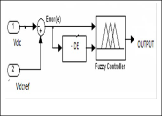 single phase active power filter thesis Implementation of single phase shunt active filter for low voltage distribution system  the power quality shunt active filter (saf) is one among the.