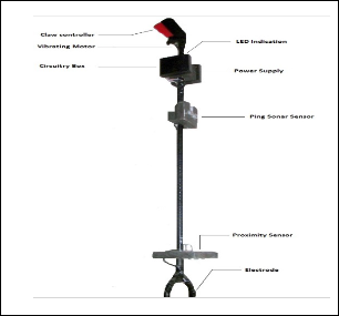 Smart Walking Stick An Electronic Approach To Assist