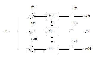 Spectrum Sensing Techniques in Cognitive Radio Networks: A Survey