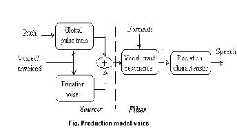 Speech enhancement by a Kalman filter based smoother in