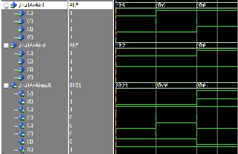 vhdl thesis for subtractor Simulation-verilog hdl-assignment, exercises for verilog and vhdl allahabad university.