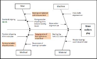 Mahindra tractor case study