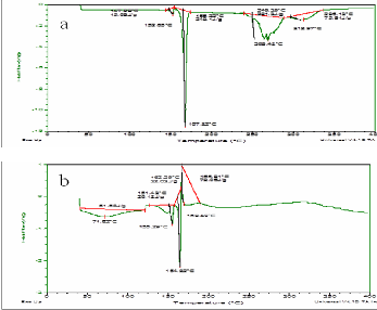 synthesis and antibacterial activity of silver Synthesis of silver nanoparticles from different citrus fruit peel extracts antibacterial activity of silver nanoparticles on antibiotic resistant synthesis of silver nanoparticles involved addition of 2ml of.