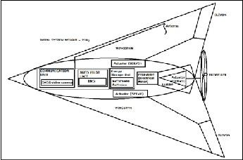 aerospace engineering symbols instrumentation engineering