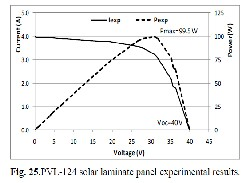 TO STUDY MAXIMUM POWER POINT TRACKING IN PHOTOVOLTAIC CELLS