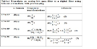 TRANSFORM A DIGITAL FILTER TO ANOTHER DIGITAL FILTER USING PASCALS
