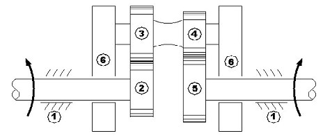 epicyclic gear train experiment Epicyclic gear train apparatus gear train is any combination of gear wheels by which motion is transmitted from one shaft to another shaft  experiment: to measure.
