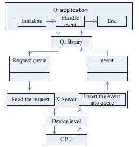 How to write header files in embedded c