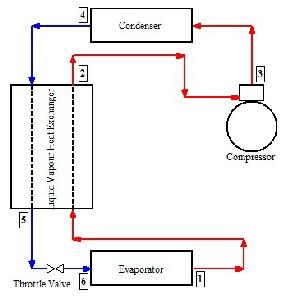 vapour compression refrigeration system essay
