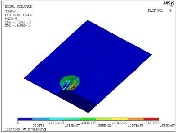 an analysis of friction Analysis of wear in organic and sintered friction materials used in small wind energy converters  jorge  friction materials the basic objective when using friction materials is to convert kinetic energy into thermal energy, promoting a decrease or total stop of movement this thermal energy is usually dissipated by friction materials, and.