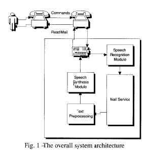 research paper on internet2 Internet of things research paper one of the most researched field in the information technology is the internet of things (iot) the future of this research is the internet of things that have the responsibilities of transforming the real world objects into intelligent virtual objects (lianos, & douglas,2000).