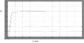 Voltage Stability Improvement Using Fuzzy Logic Control System