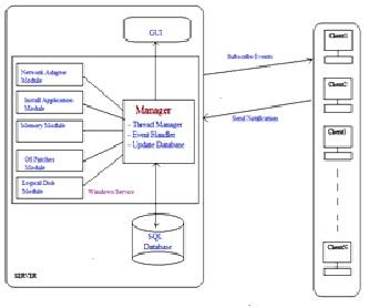 WMI Based Real Time Agentless Enterprise Monitoring
