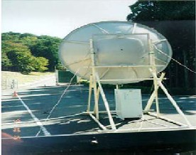 horn antenna research paper