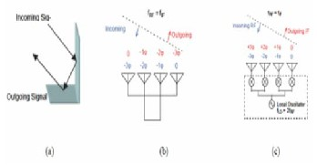 thesis on wireless electricity Wireless energy transfer by resonant inductive coupling this thesis investigates wireless energy transfer systems based on resonant inductive higher levels of.